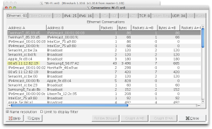Example of MAC Address